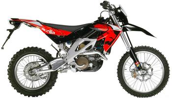 APRILIA RXV 450
