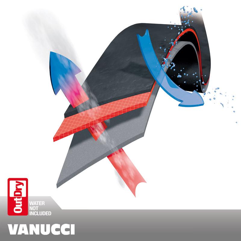 VANUCCI VC-1