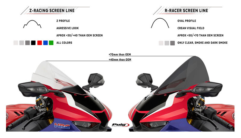 PUIG R-RACER SCREEN